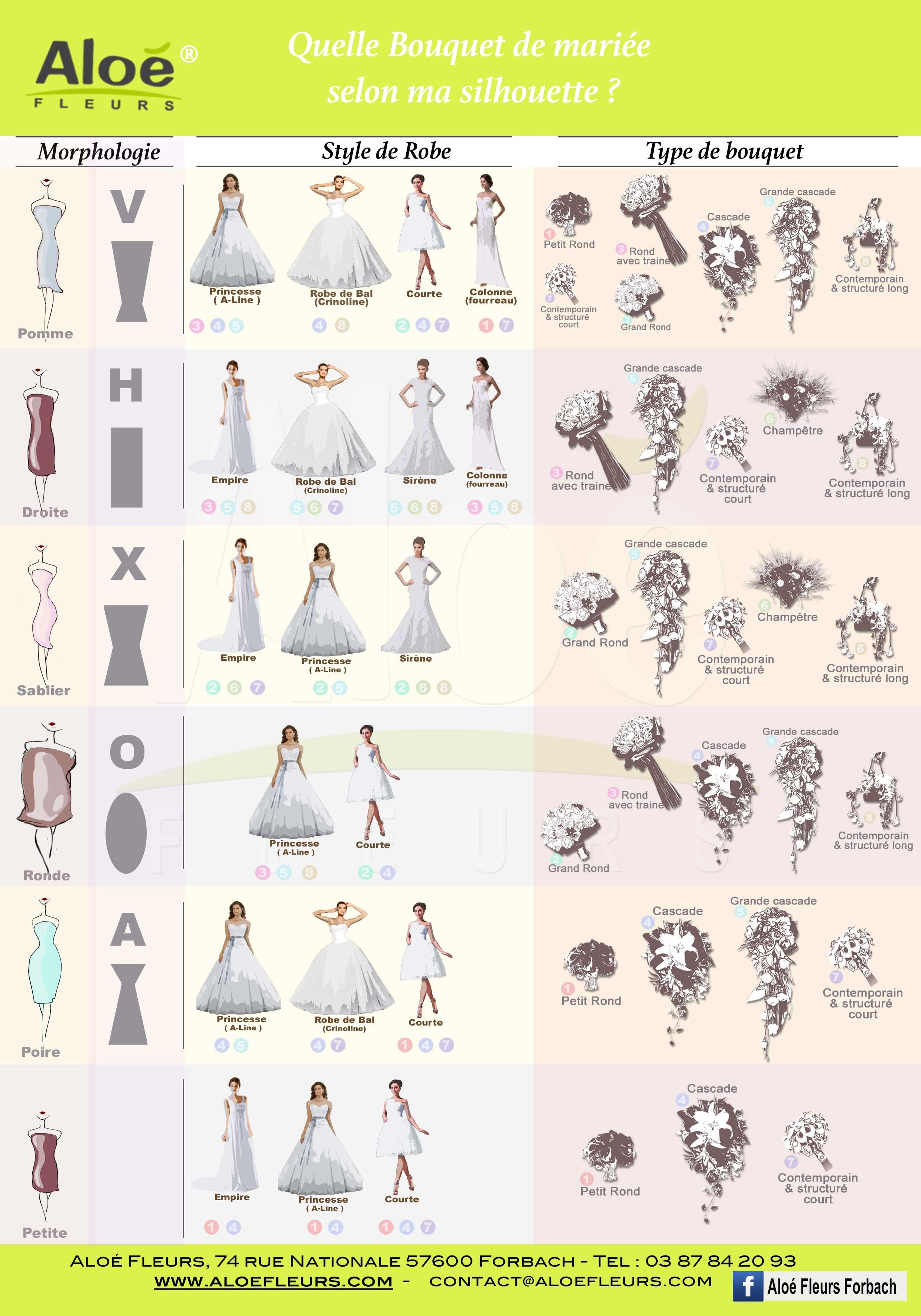 Choisir son bouquet de mariée selon sa robe et sa morphologie