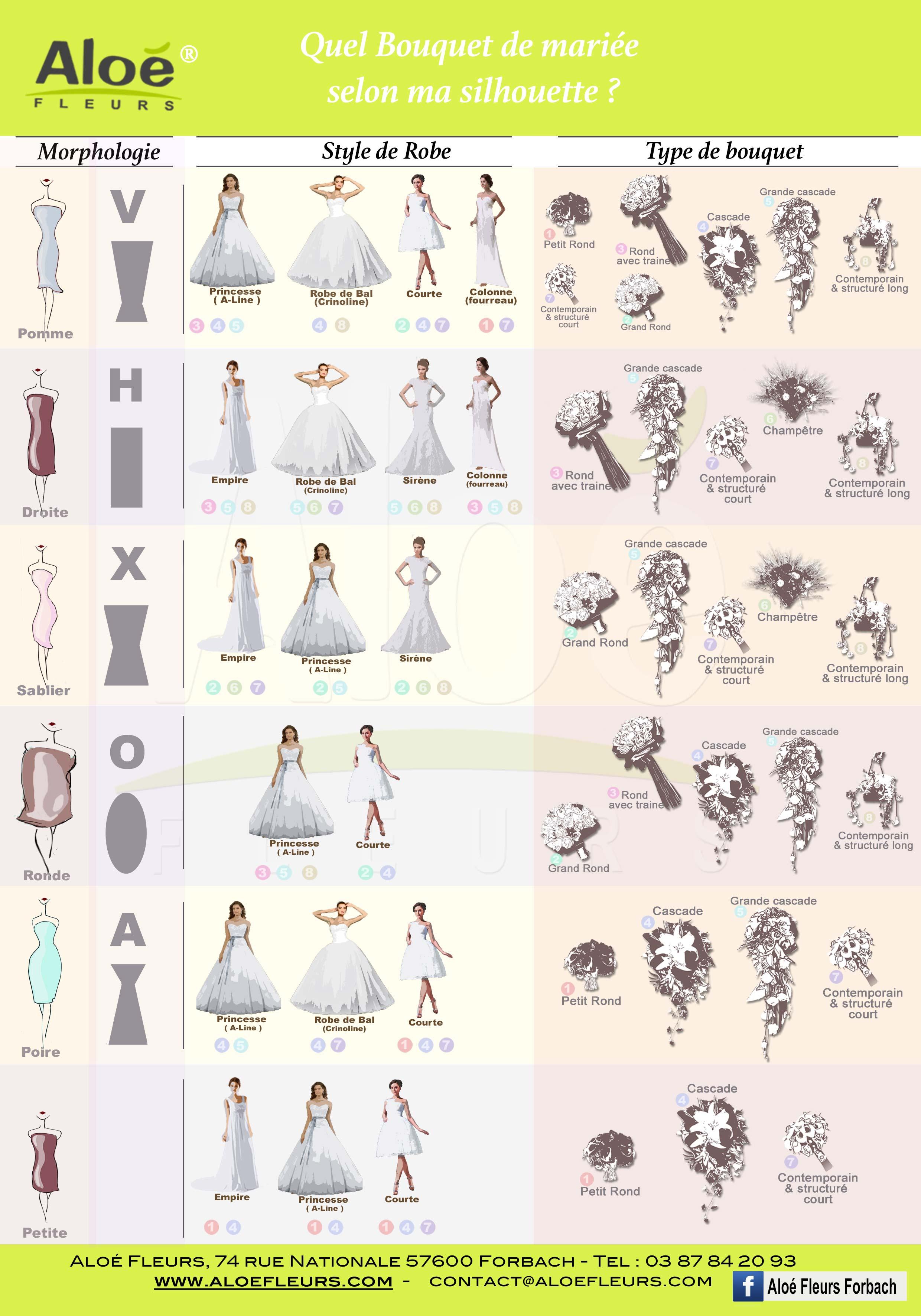 Comment Choisir Son Bouquet De Mariée Selon Sa Morphologie
